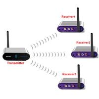 measy av540 5.8G 400m Wireless AV RCA Audio Video Swtich Transmitter Receiver Sender + IR Extended For Android Satellite Cable