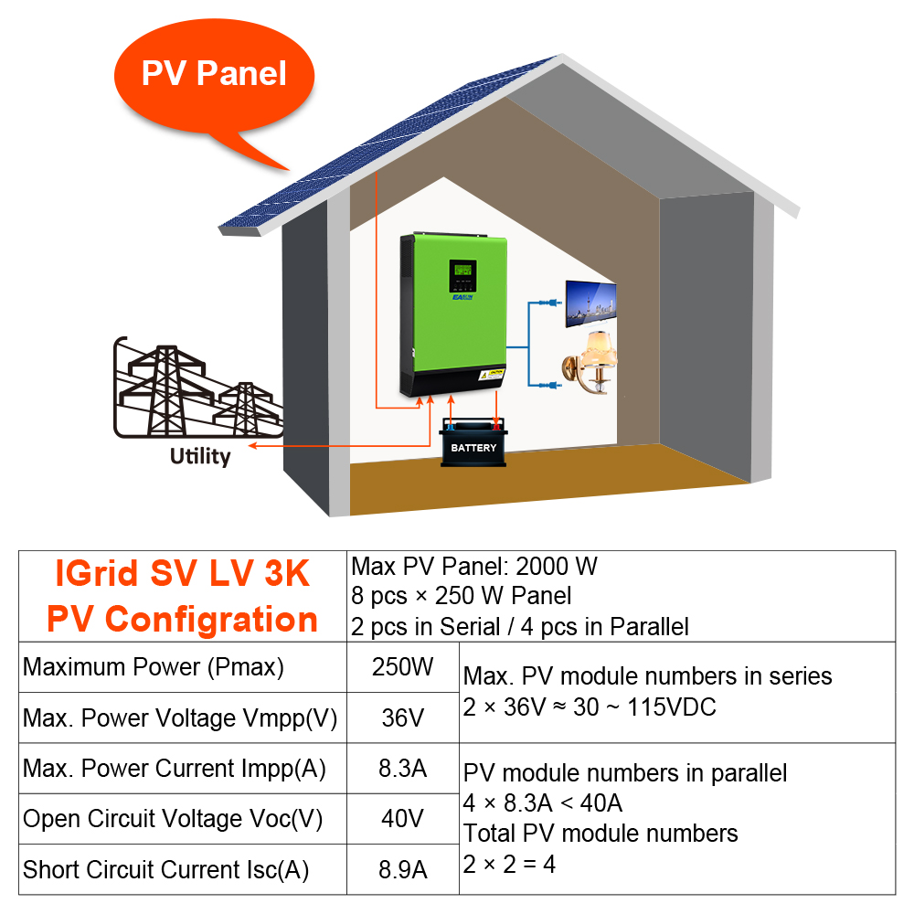 Easun Power 110v Grid Tie Inverter Split Phase 120v 2400w 24v Solar To This Into A And 220v Circuit 2000w Mppt Inverters Pure Sine Wave Hybrid In Converters