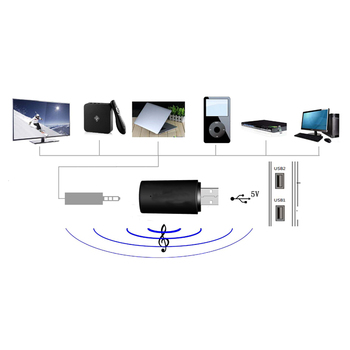 Audio Bluetooth Transmitter Wireless USB...