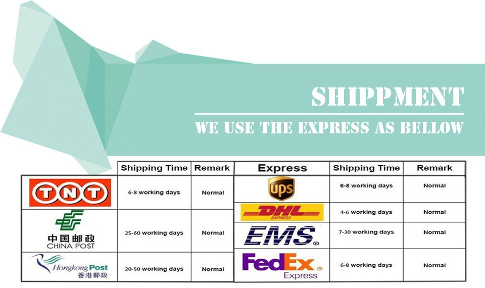 Shipping and Feedback1