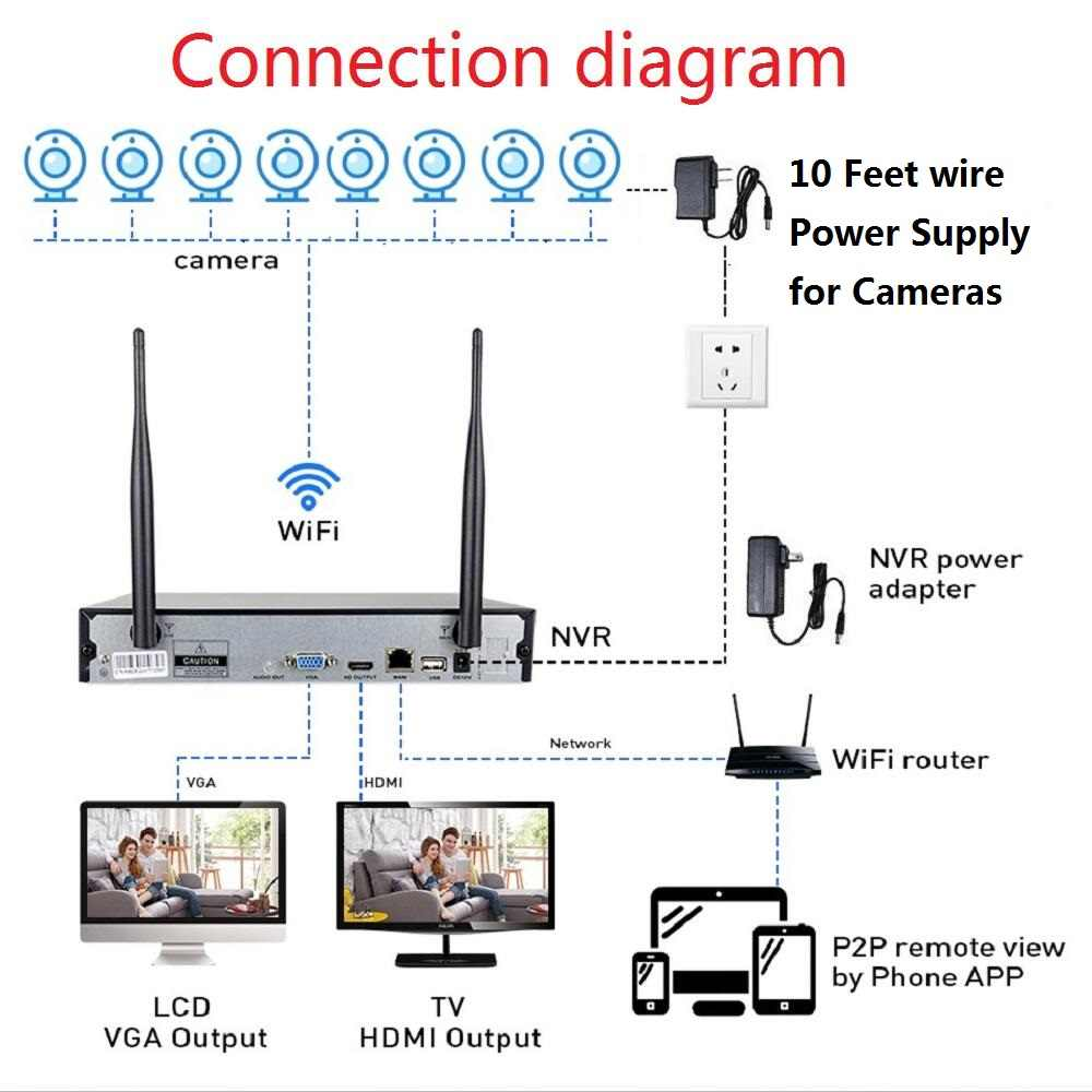 small resolution of  1080p 8ch 3t hdd wireless cctv camera system 960p ip camera wifi nvr kit outdoor security