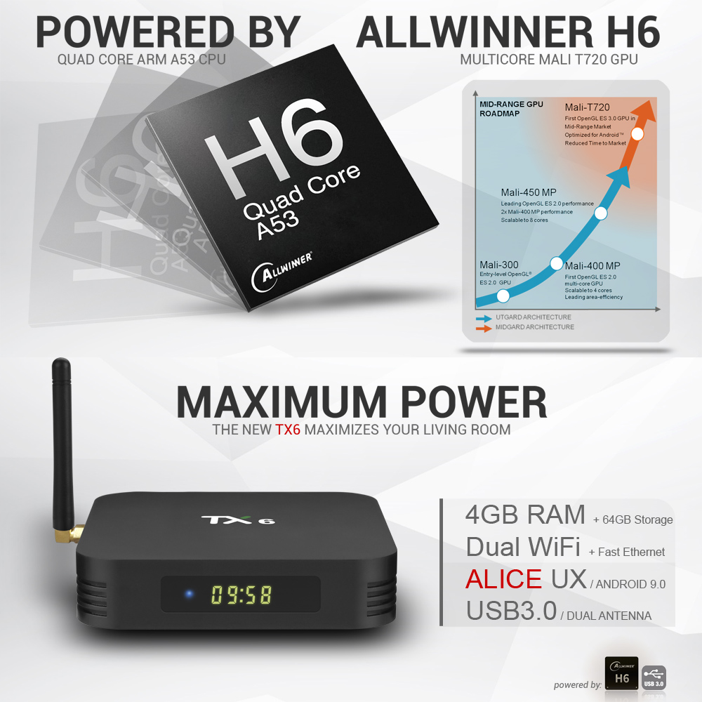 TX6 Android 9 0 TV Box Allwinner H6 Smart 4K Set Top Box 4GB 32GB/64GB TV  Box 2 4G/5G WiFi 100Mbps USB3 0 BT4 1 H 265 DLNA