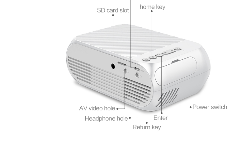 YG320 mini led projector (5)