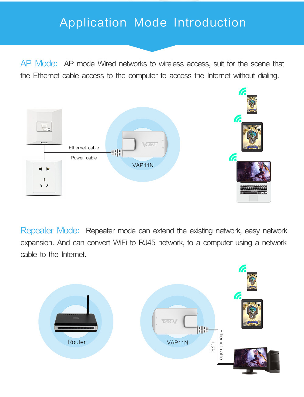 Image 2 - 300M RJ45 Mini Wifi Bridge Wireless Bridge wi fi Repeater Routers 802.11b/n/g for X BOX Networking Camera IPTV PC-in Network Cards from Computer & Office