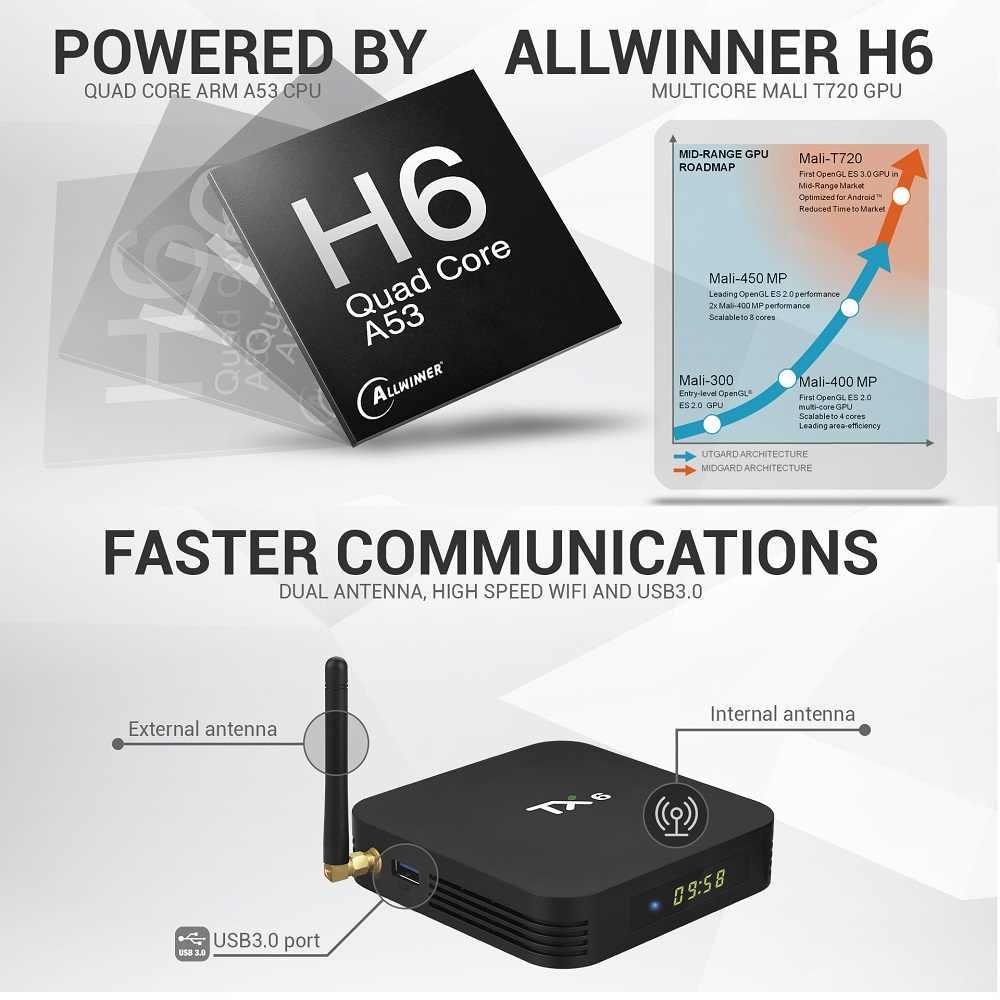 TX6 Android 9.0 Android TV Box 4GB 64GB Allwinner H6 Quad Core Wifi HDR 4K Tanix 4GB 32GB chơi phương tiện TX6mini 2G 16G