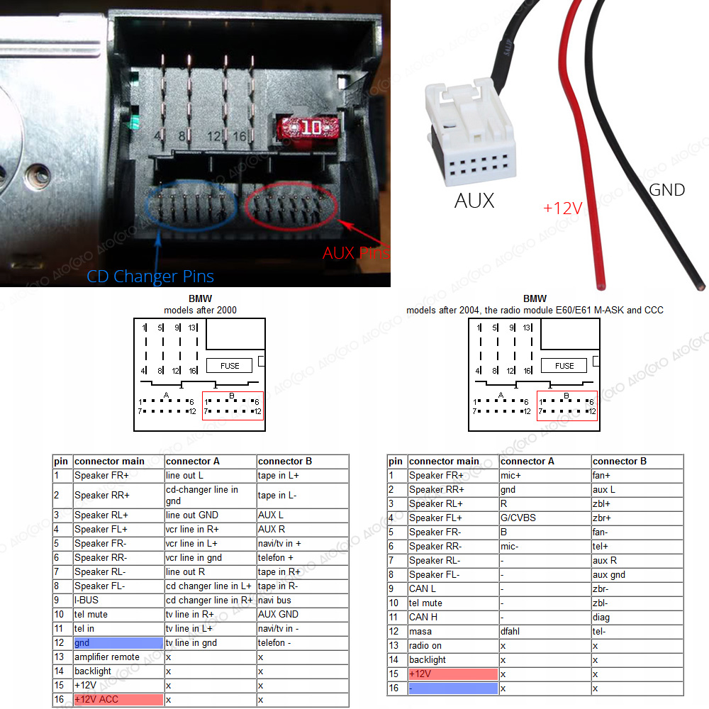 e60 radio wiring circuit wiring and diagram hub u2022 rh bdnewsmix com bmw e60 radio wiring diagram