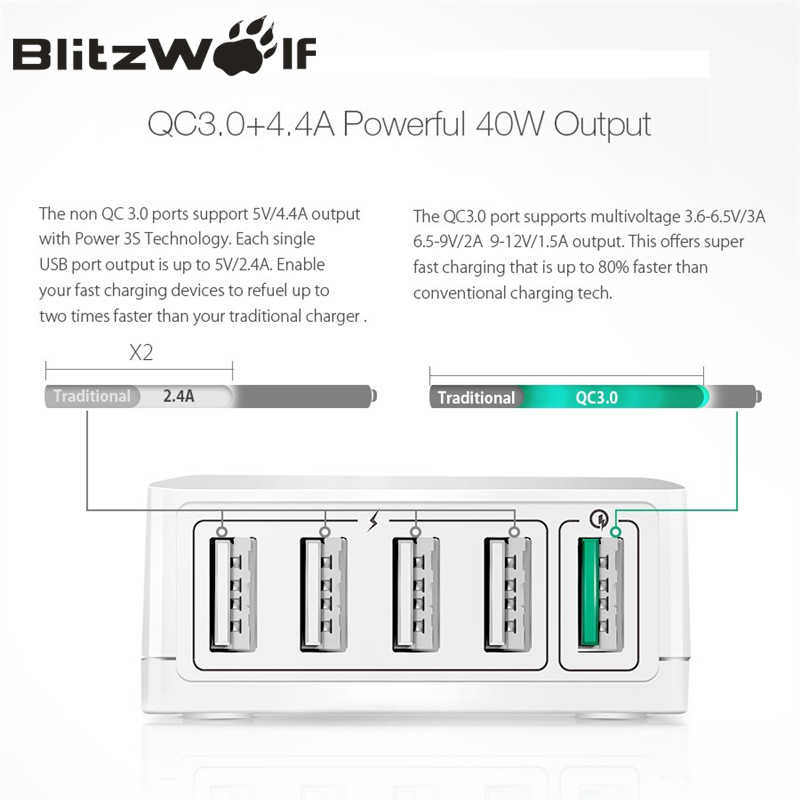 Blitz Wolf BW-S7 Pengisian Cepat QC3.0 Adaptor Usb Charger Smart 5 Port Desktop Charger Ponsel Travel Charger untuk Smartphone
