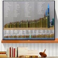 Отверстия пули диаграмма детали холст искусство печать живопись плакат Настенные картины для гостиной украшение дома Декор стены без рамки