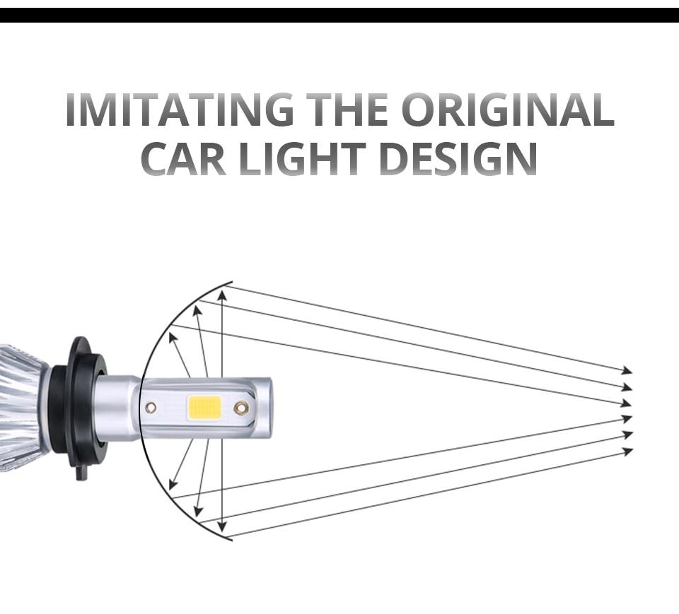 VooVoo 2PCS H4 H7 LED Car Light 72W 8000Lm 9005 9006 H11 4300K 3000K 8000K Car headlights 12V Car Near And Far Lamps Lighting (7)