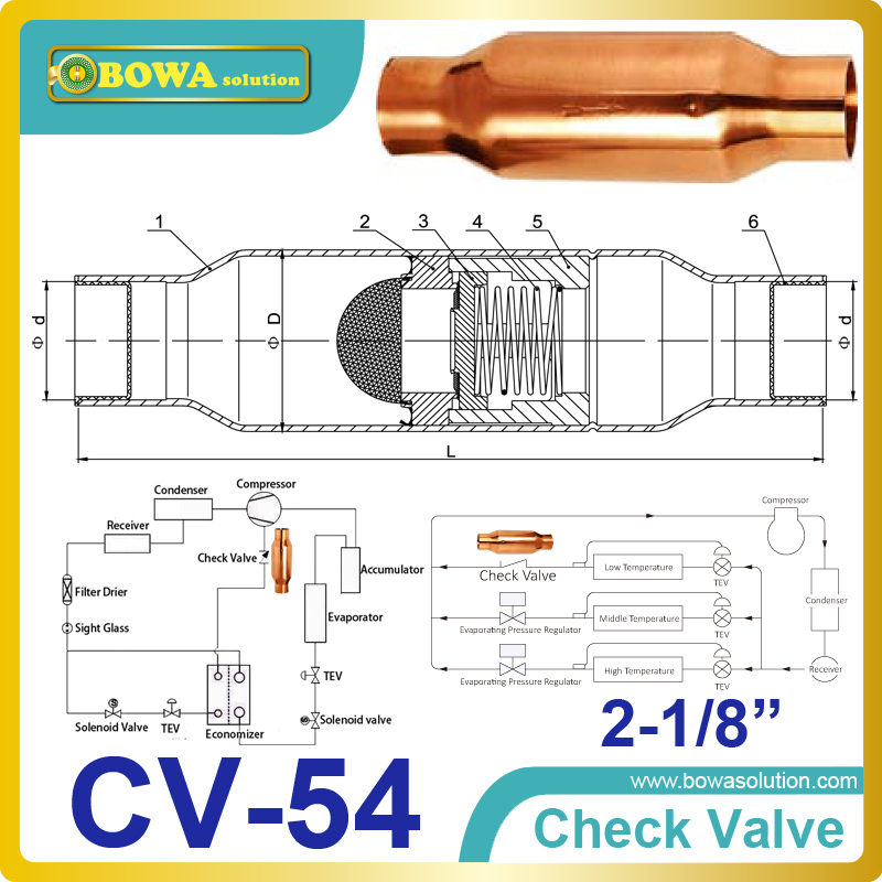 2-1/8 Check Valve Compatible with all fluorinated refrigerants and oils with a near zero leak rate and exceptional performance 3 8 check valve with solder connection for bus air conditioner and refrigeration truck replace sporlan check valve