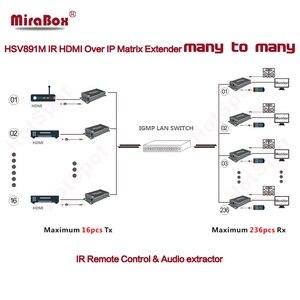 HDMI удлинитель MiraBox по IP Matrix, поддерживает много TX на много RX 1080p от Cat5 Cat6 rj45 Ethernet кабель, работает как HDMI IR Matrix