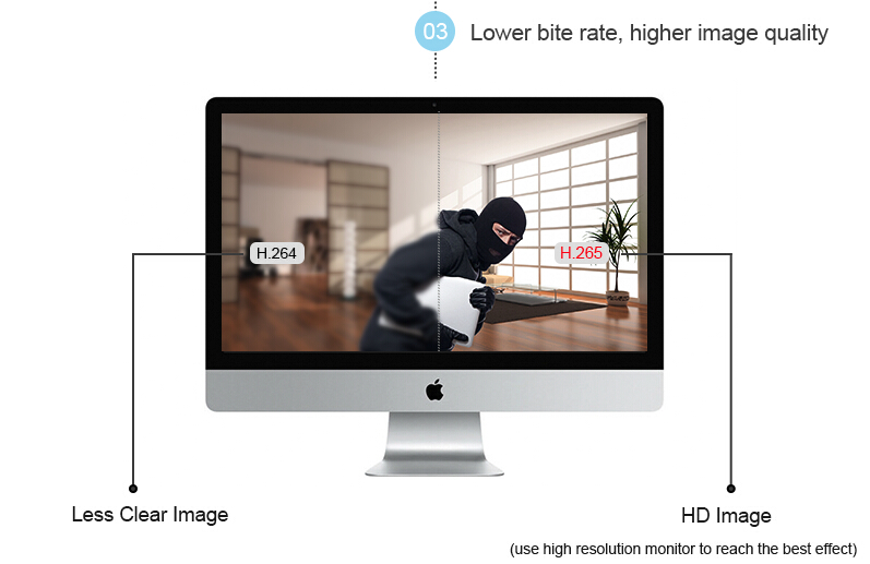 indoor ip câmera vídeo ntework vigilância onvif para kit sistema nvr