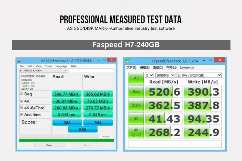 H7-240GB Measured test Date