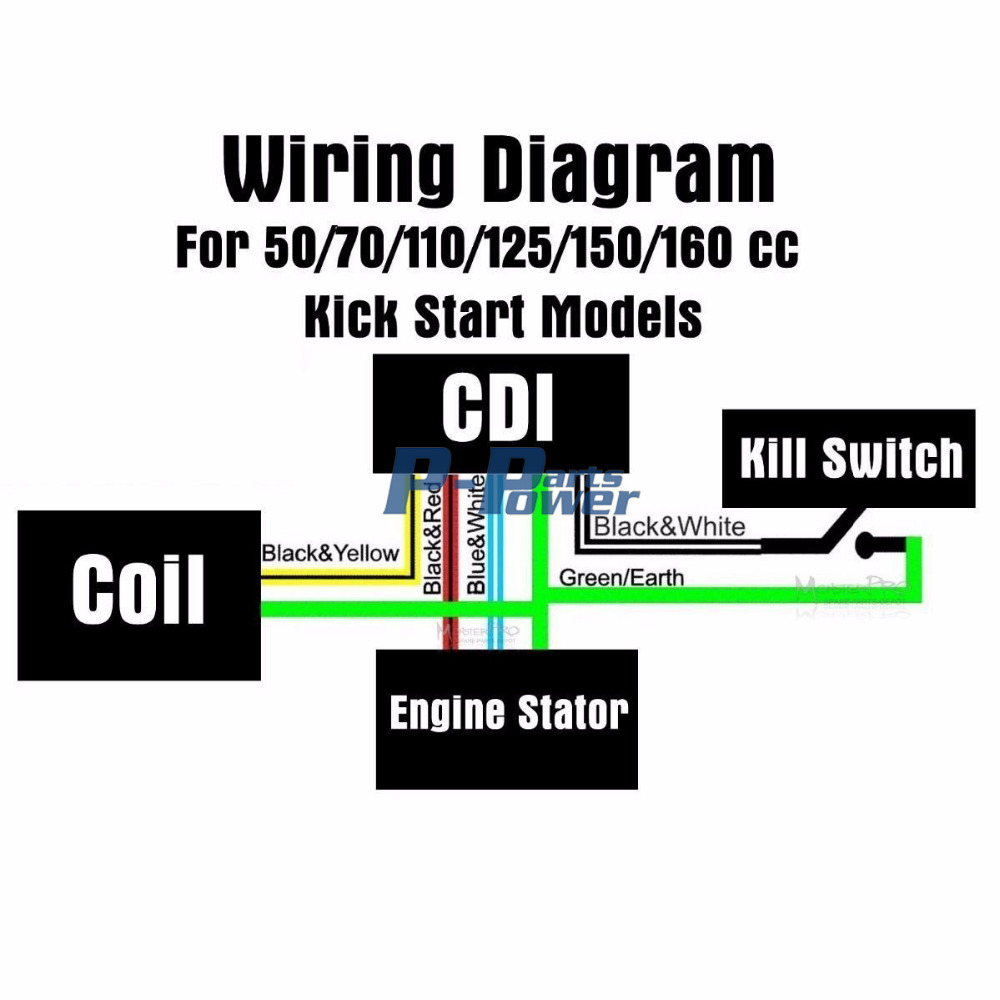 hight resolution of wiring loom coil 5 pin cdi ngk spark plug kill switch harness 110cc