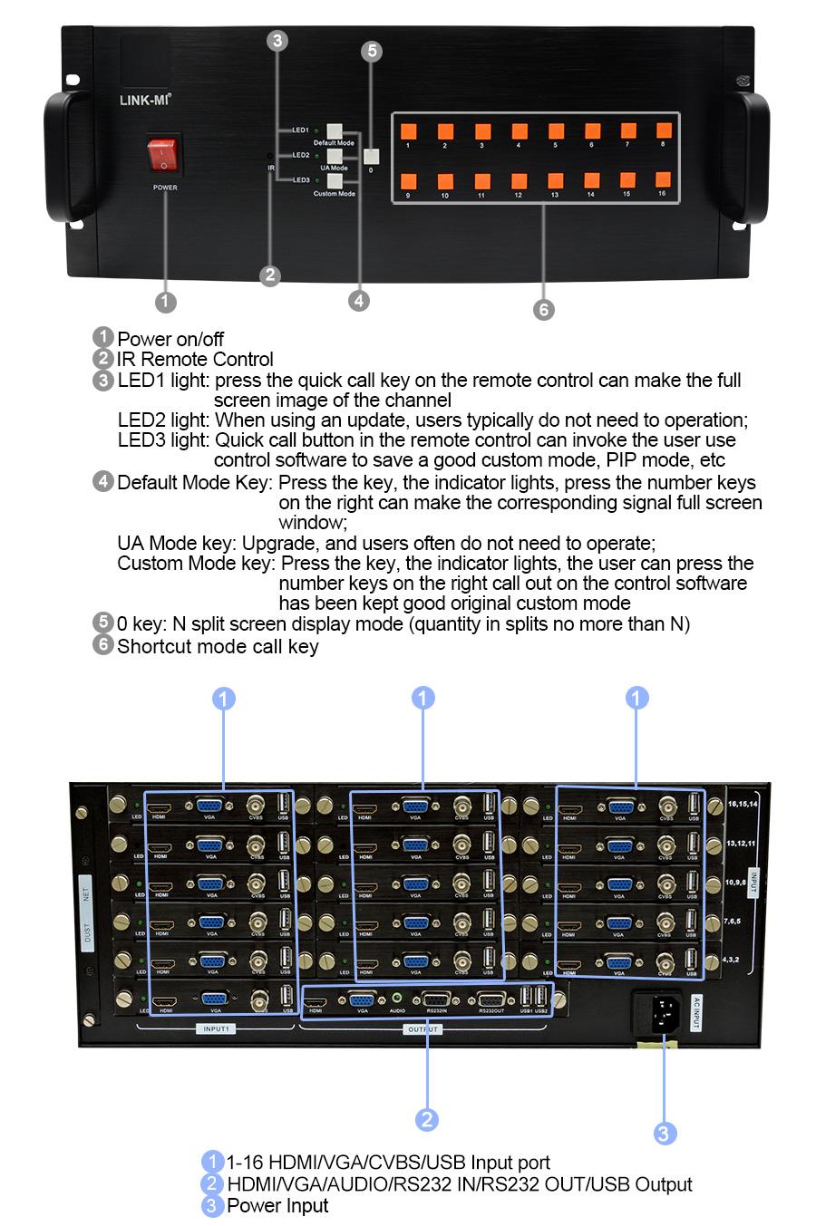Link Mi Lm Sh161 Quad Screen Multiviewer Hdmi Vga Usb Cvbs Multi To Wire Diagram Wiring