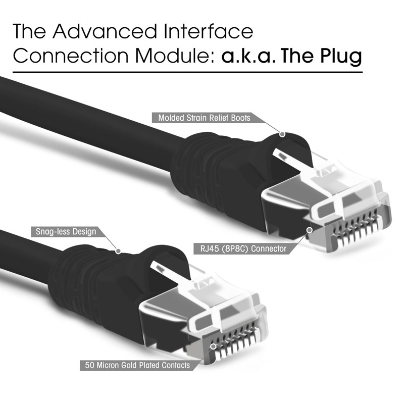 1ft Cat5E UTP Stranded Network Ethernet Patch Cable Gray Cat5 RJ45 LAN Wire