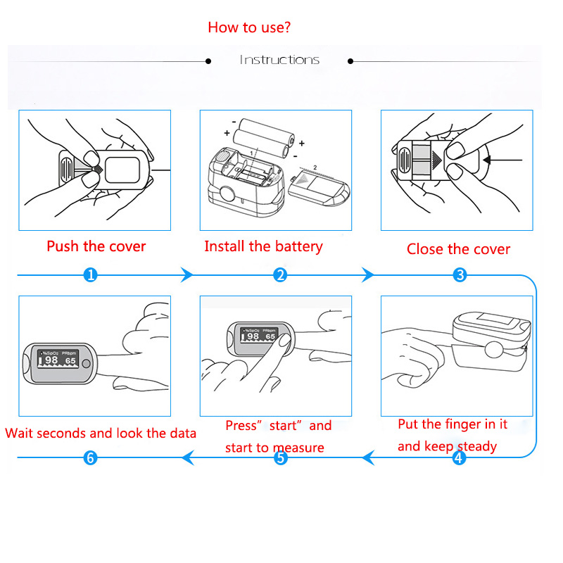 Portable Pulse Oximeter Pouch Setting Alarm Beep Fingertip SPO2 Pulse Rate Oxygen Monitor Medical Finger Pulse Saturation Meter (7)