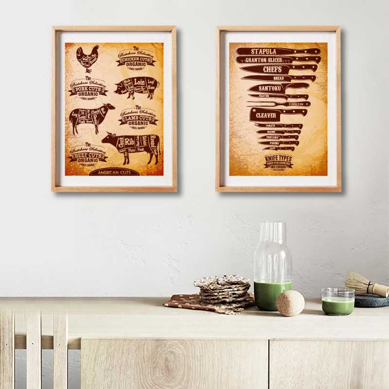 Butcher Diagram Poster Kitchen Chart Prints Chicken Pig Cut Canvas Painting Different Knives Restaurant Wall Art Picture Decor