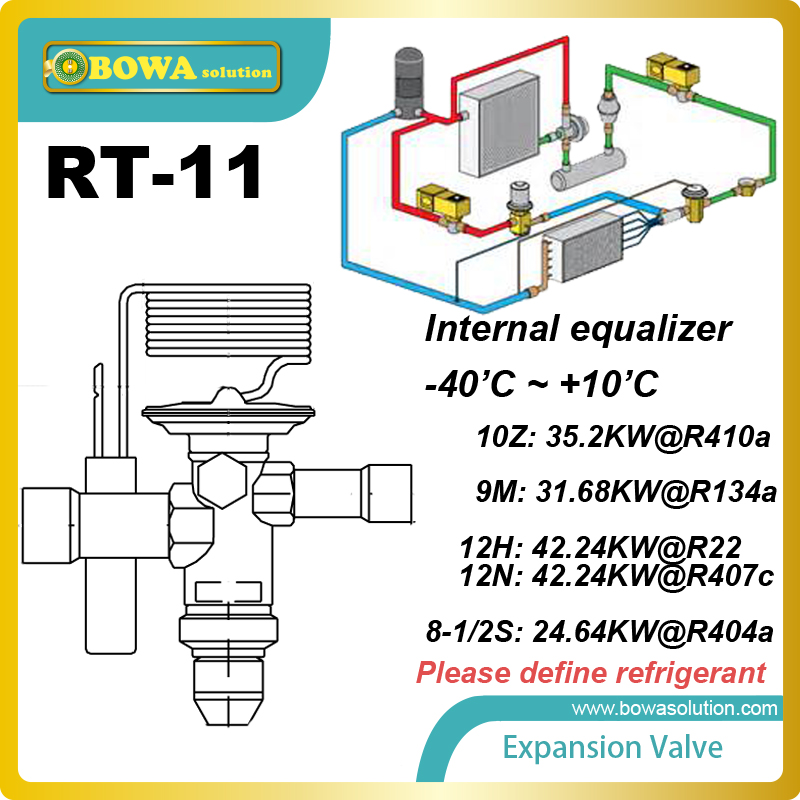 RT-11 quality  thermostatic expansion valve does not controls the temperature inside the evaporator and replace emerson TEV
