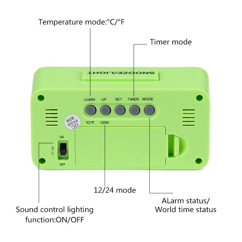 LED Clock (2)