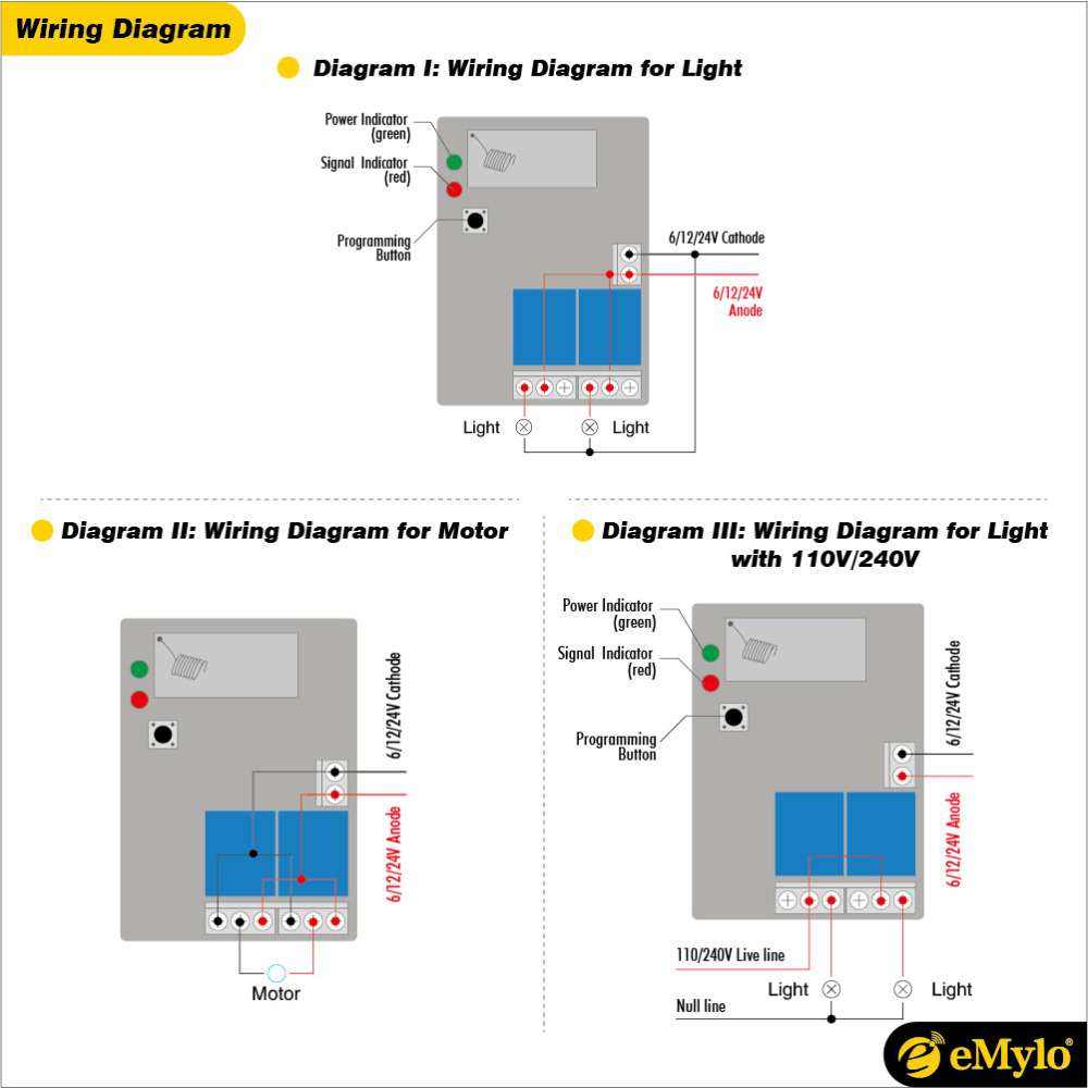 Wireless Remote Control Light Diagram Simple Wiring 3 Switch Emylo Dc 12v Rf Learning Smart