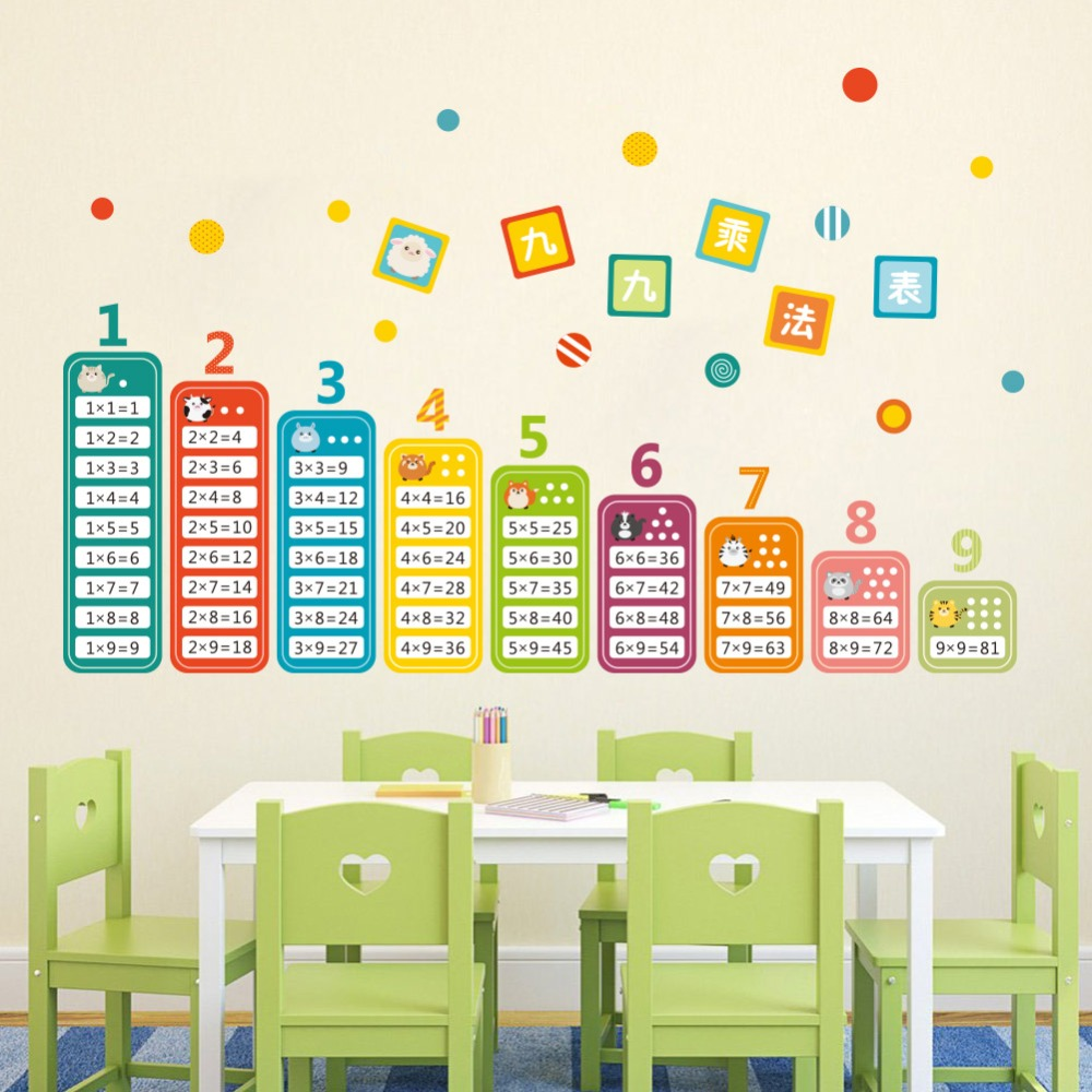 Cartoon Children 99 Multiplication Table Math Toy Wall Stickers For Kids Rooms Baby learn Educational montessori mural decals in Wall Stickers from Home Garden