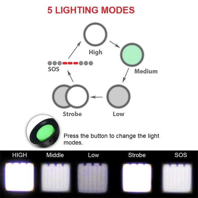 Anpro XML T6 Led Flashlight Q5 Mini Torch Lanterna Tactical Flashlight Zoomable Waterproof Protable Outdoor Camping Bike Light 2