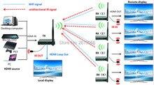 330ft Wi-fi WIFI + Loop Out + IR + HDMI Extender 100m Like HDMI Splitter 1080P Wi-fi HDMI Audio Video Transmitter Receiver