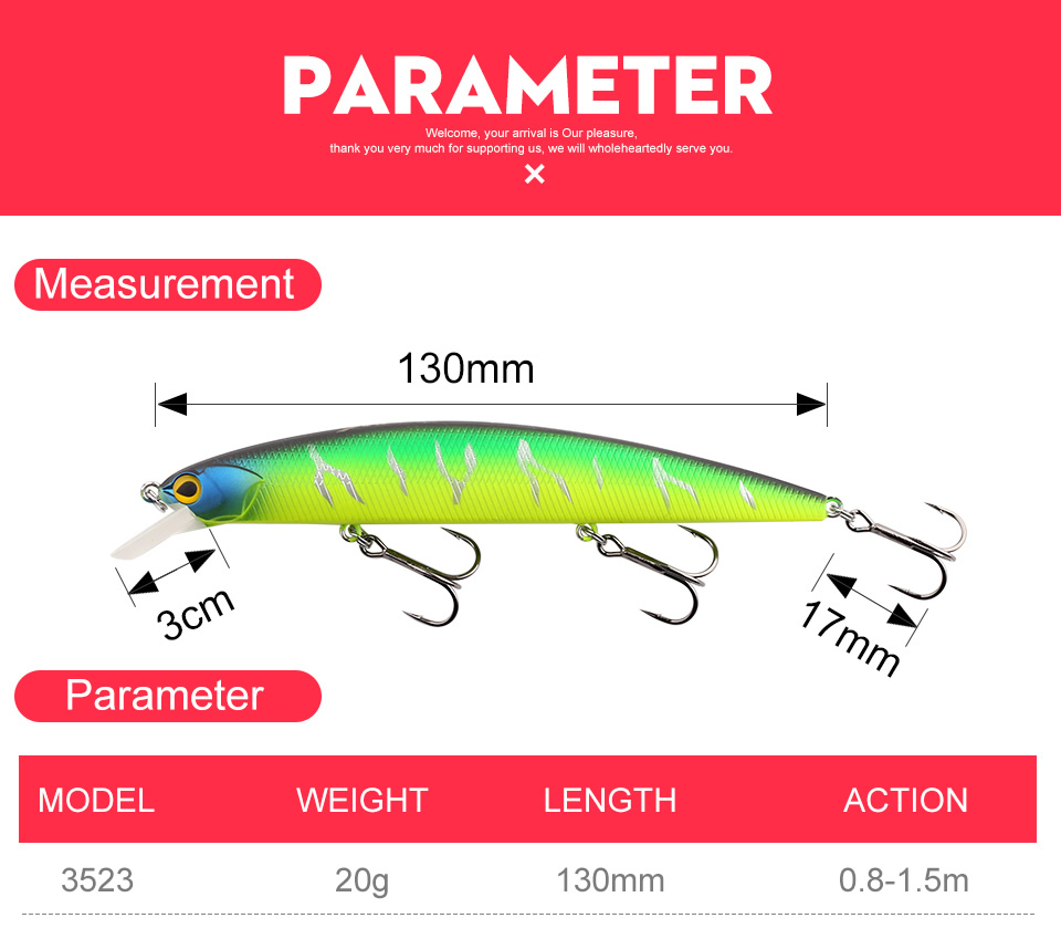 _02 Sea Fishing Lures Artificial Minnow Decoy 130mm 20g Wobblers Topwater Floating 0.5m-1.5m Plastic Lip Bass Pike Hard Jerkbait3523
