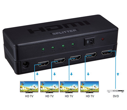 1x4 HDMI SPLITTER Support 3D 1080p 4 Port HDMI Splitter 1 In 4 Out
