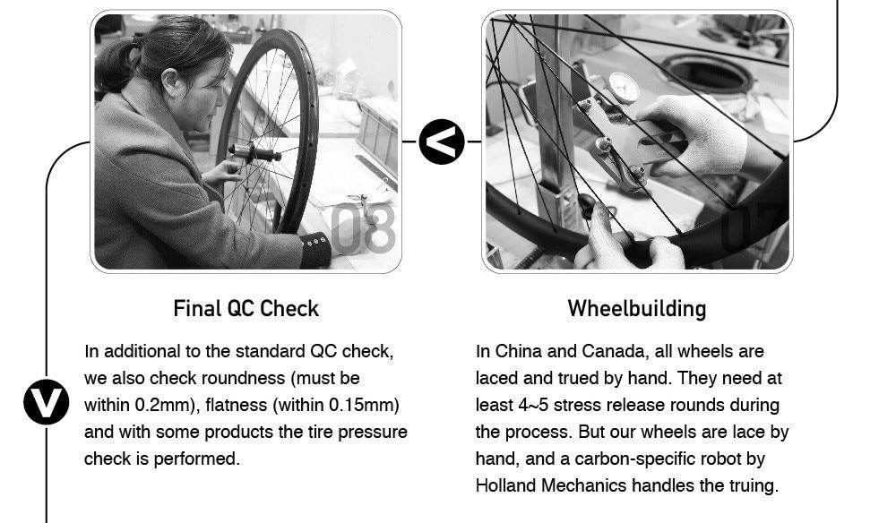 Cheap Roda de bicicleta
