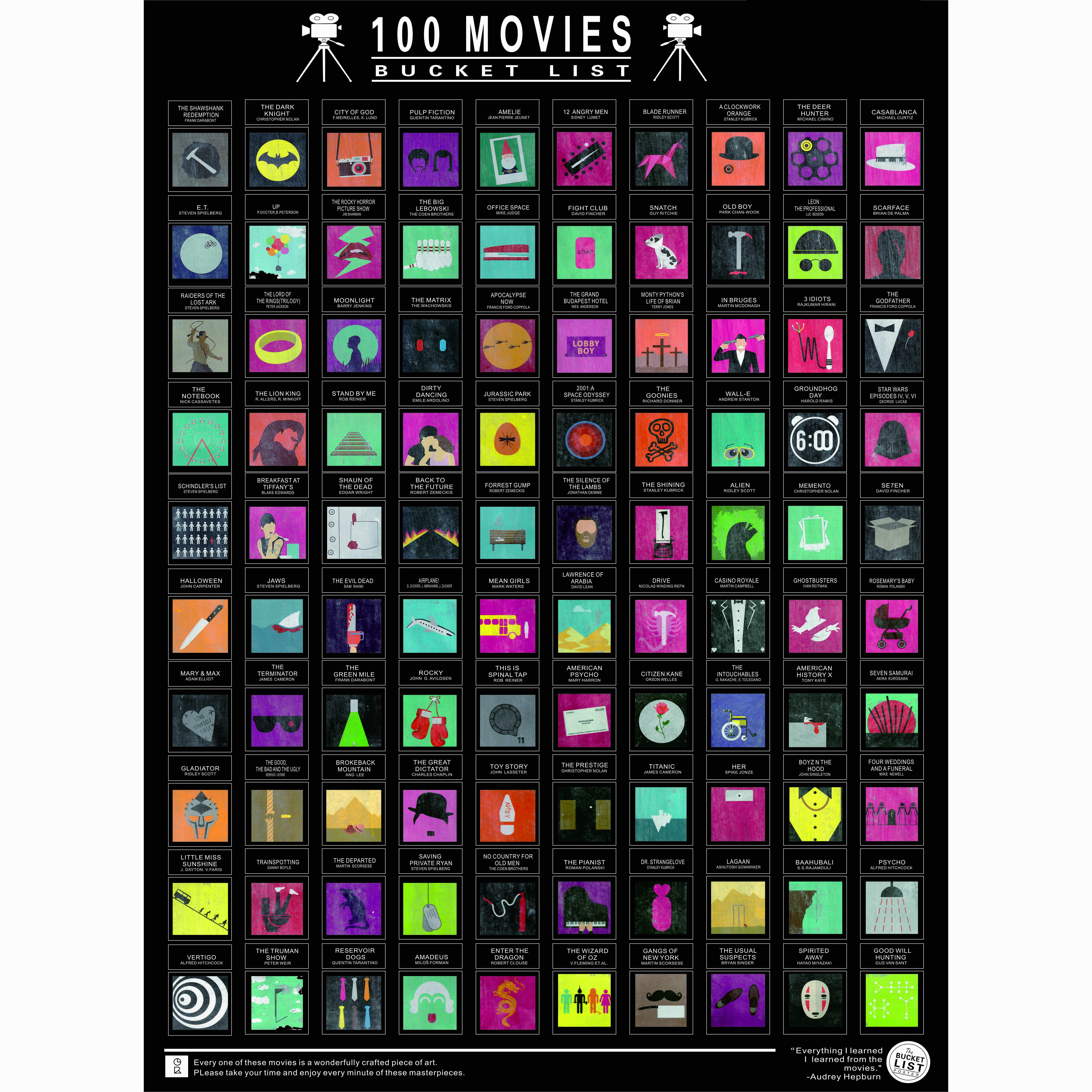 100 MOVIES -- Scratch OFF BUCKET LIST Poster  Scratch Last Wish Poster