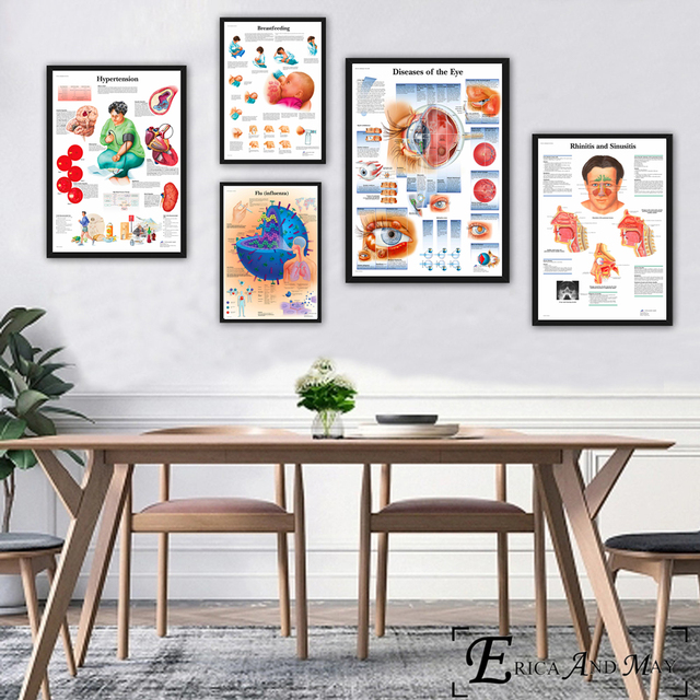 Anatomy Diseases Pathology Chart Painting Poster Print Decorative Wall Pictures For Room No Frame Home Decoration Accessories