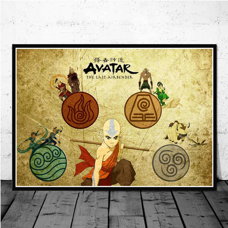 Avatar The Last Airbender Japan Anime World Map Oil Painting Art Poster  Prints Canvas Wall Pictures For Living Room Home Decor