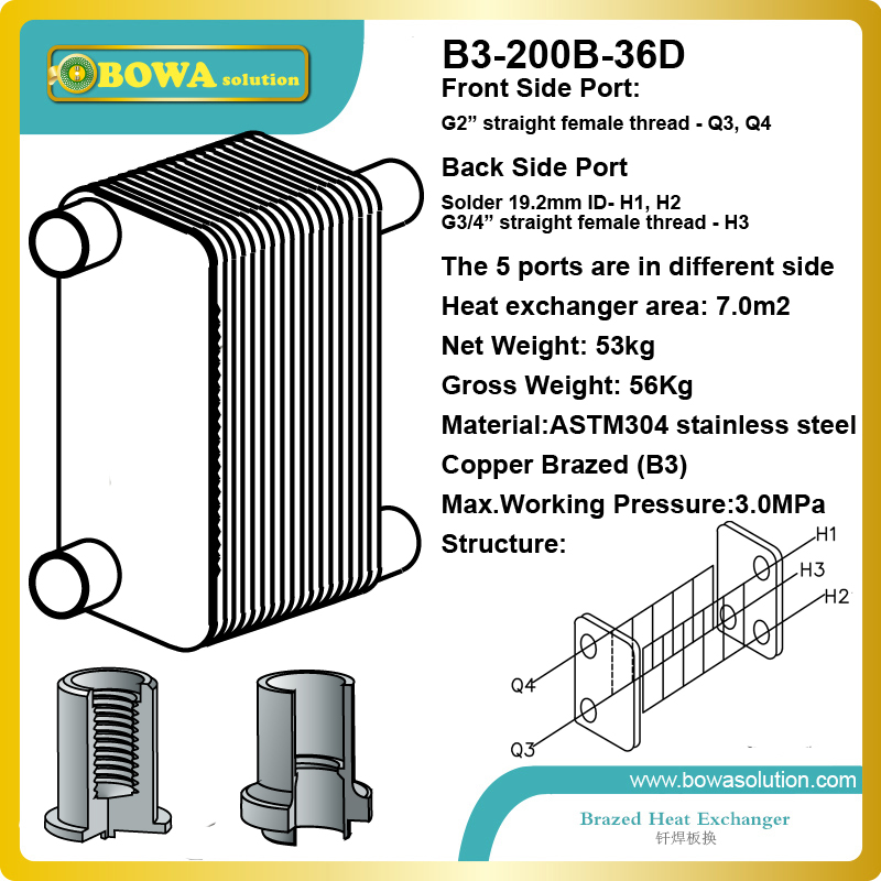 B3-200-36D PHE  for hotel central air conditioner and central water heater or steam water heater