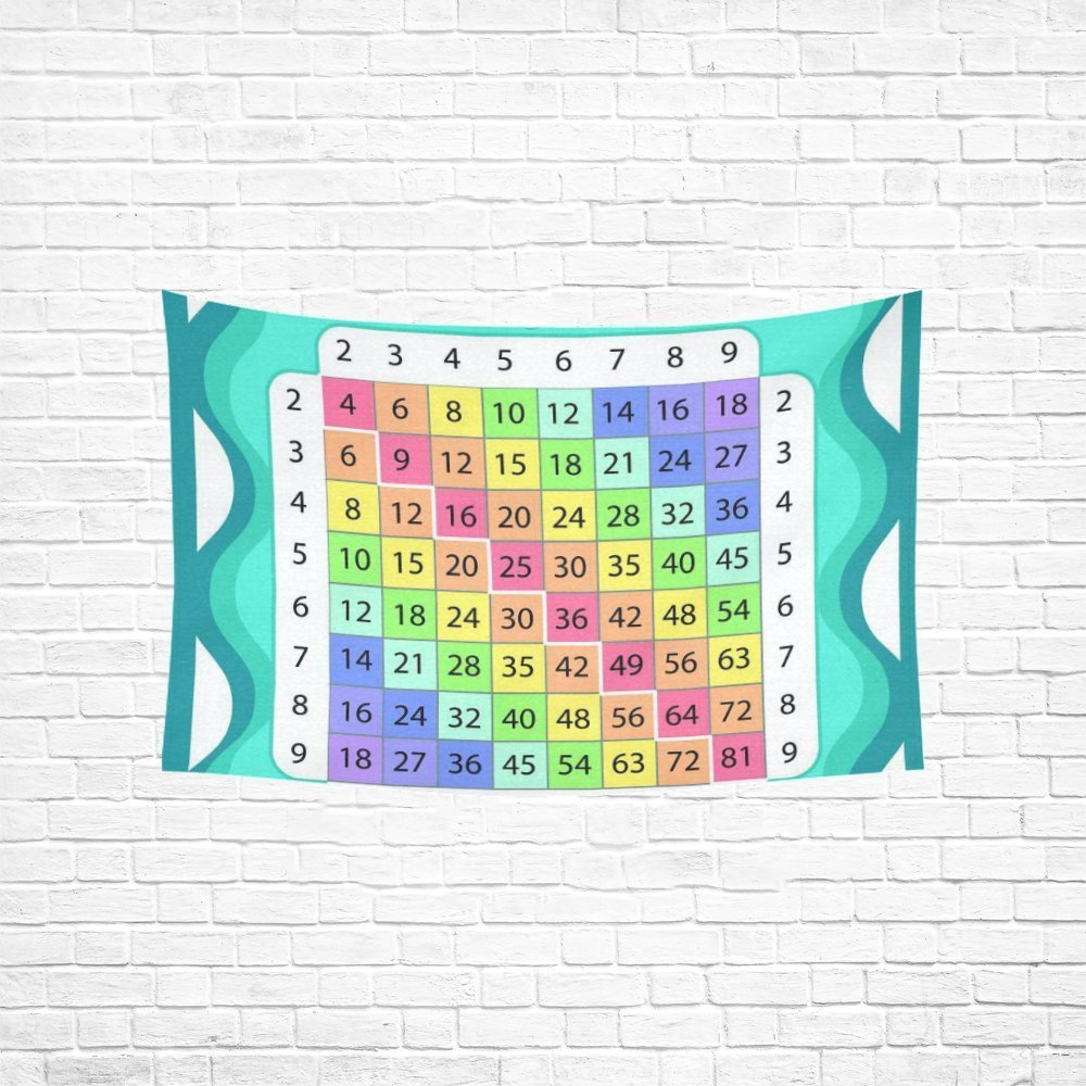 Educational Poster for Home, Your Kids Need Multiplication Table Tapestry Wall Hanging Art Sets