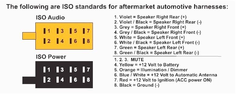 ISO radio adaptador para mercedes audio 20-nuevo