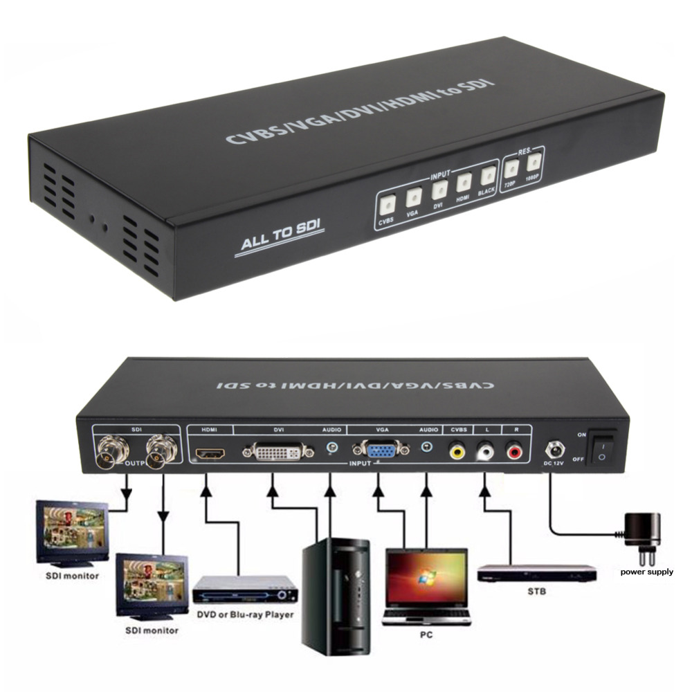 CVBS/VGA/DVI/HDMI to SDI Converter AV Singal To 2 Port 3G SDI Video Splitter Scaler Converter with US/EU DC Power Adaptor