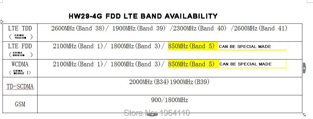 4G Band_1