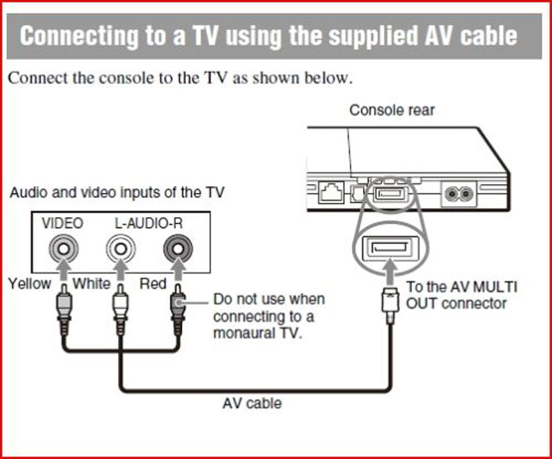 Ps2 Av Wiring Diagram - Wiring Diagram Third Level Male Usb To Ps Wiring Diagram on usb 2.0 cable diagram, usb to serial wiring-diagram, usb to rs232 adapter, usb female wiring-diagram, usb into ps2 controller wires, usb to ps 2-port, usb pin diagram, usb to ps2 converter, usb pinout, usb to usb wiring-diagram, usb to rj45 wiring-diagram, ps2 to serial cables diagram, usb and ps2 wiring-diagram, ps2 controller diagram, mouse ps2 usb diagram, usb to ethernet wiring diagram, usb to rca wiring-diagram,