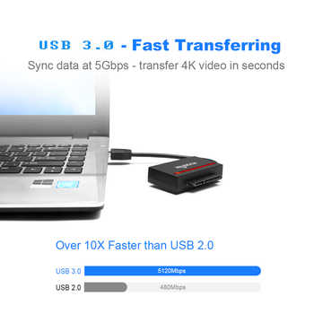 """USB 3.0 to SATA Adapter CFast 2.0 Reader Card and 2.5\"""" HDD Hard Drive/Read Write SSD&CF Card Simultaneously"""