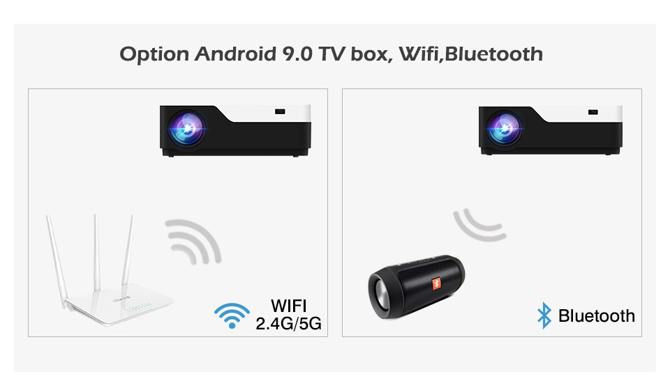 Vivicine M18 Full HD LED Projector, Optional Android 7