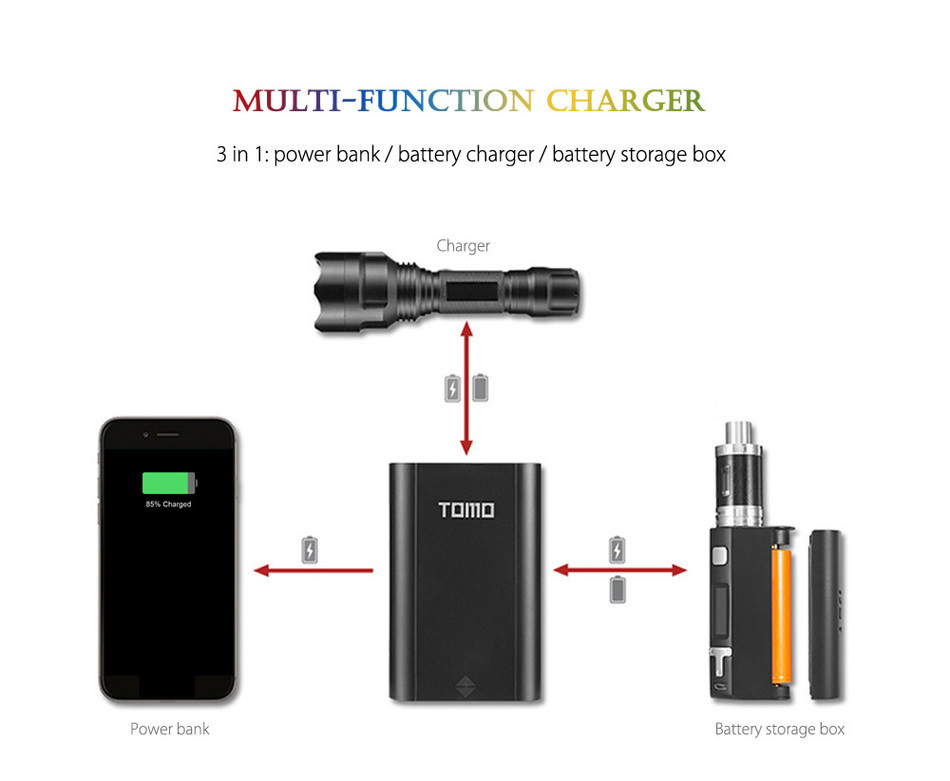 TOMO M3 Smart Power Charger C3 X 18650 Li-ion Battery 5V 2A Power bank Case Portable DIY Power Bank Box Charger 18650 Battery