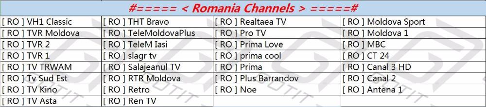 Romania-Channels