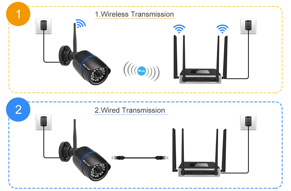 HTB1V QgQSzqK1RjSZPcq6zTepXaW 1080P 2MP Wireless IP Camera IR Night Vision Audio Record P2P Onvif Video Security Wifi Camera Outdoor CCTV Surveillance TF Card