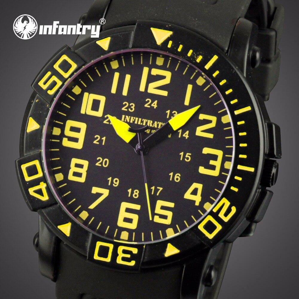bdfeb3bf161 Relógios de Quartzo Homens de Quartzo Relógios Relojes Militar Aviador