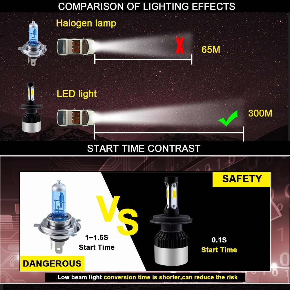 LEADTOPS  H7 LED H4 HB3 H11 H1 9005 9006 Car Light H3 H13 880 6500K 72W 8000LM- Automobiles Headlamp FA