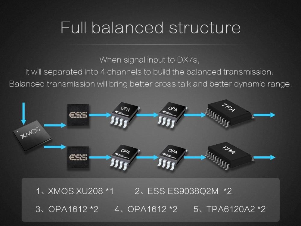 TOPPING DX7s 32Bit/768K DSD512 Full balanced USB DAC Amplifier-03