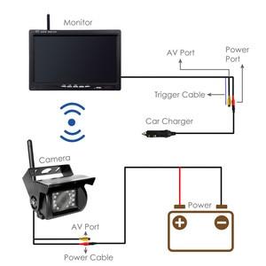 Image 4 - Автомобильный видеорегистратор Accfly, двойной беспроводной монитор, камера заднего вида для грузовиков, автобусов, фургонов, кемперов, трейлеров