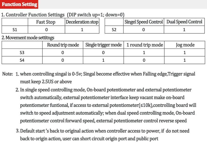 STEPPER MOTOR CONTROLLER - DKC1B